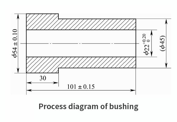 Drill bit processing, nesting parts, drill bit processing, drill bit processing technology, drill bit processing method, drill bit processing part sequence, drill bit processing sleeve